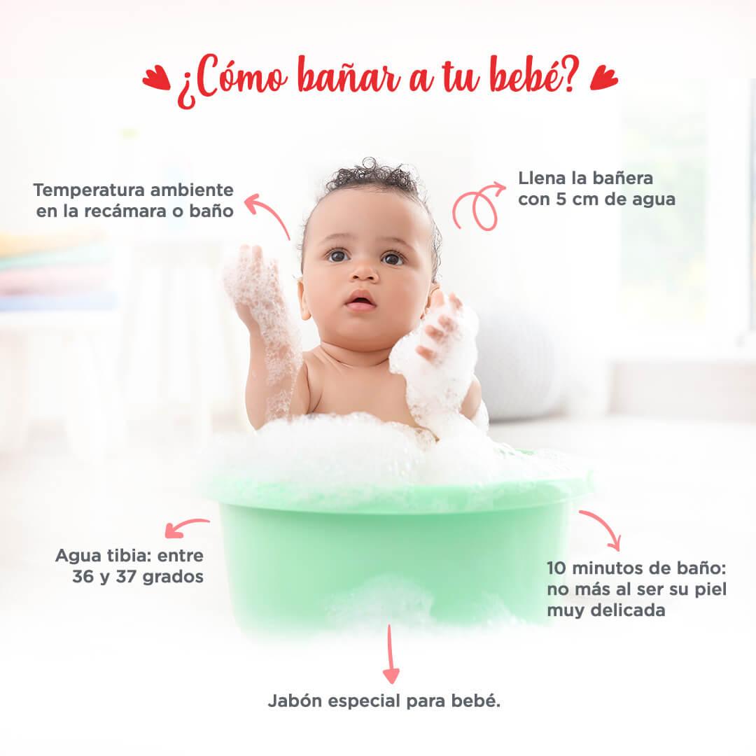 O banho do bebê